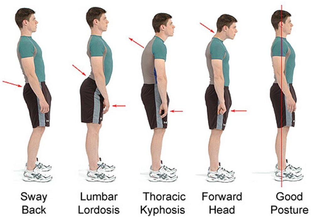 maintaining good posture - feature image