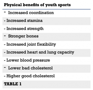 physical benefits of youth sports